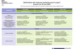 mesures-sanitaires-19-mai-21